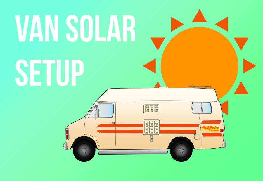 Generic Van Life - Van Solar Setup
