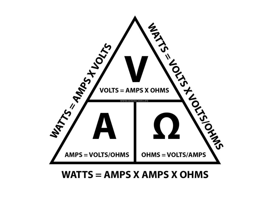A Helpful Guide to Understanding Solar Power for Van Life ... Ohms Law Power Triangle
